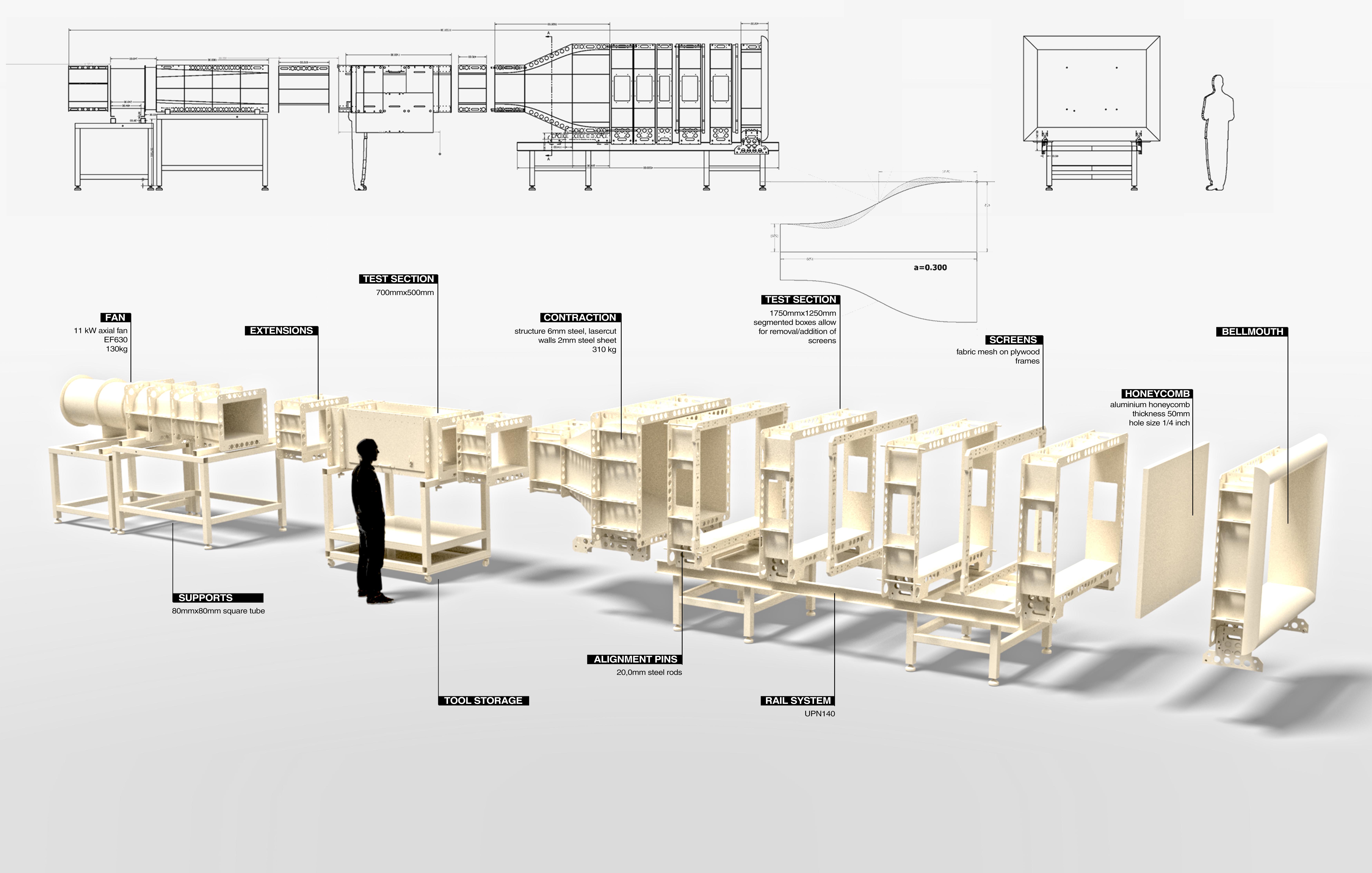 Windtunnel Design Amp Construction Part 2 Design